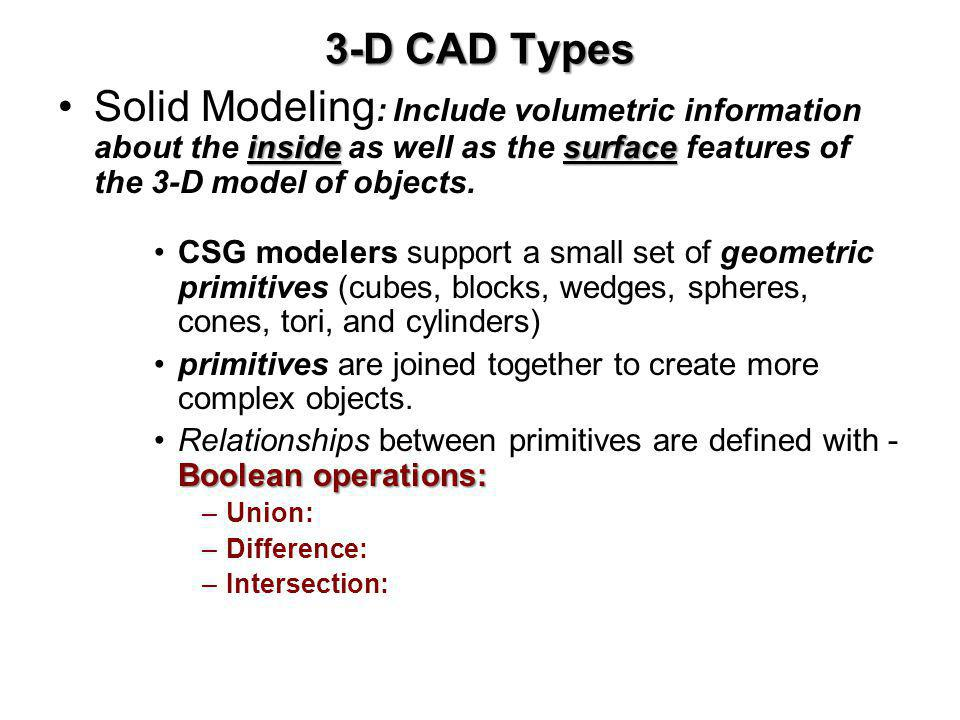 3-D CAD Types insidesurfaceSolid Modeling : Include volumetric information about the inside as well as the surface features of the 3-D model of object