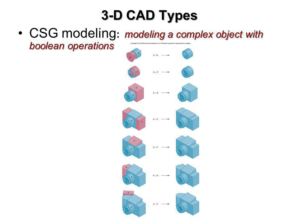 3-D CAD Types modeling a complex object with boolean operationsCSG modeling : modeling a complex object with boolean operations