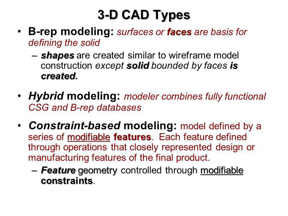 3-D CAD Types facesB-rep modeling: surfaces or faces are basis for defining the solid –shapes solidis created –shapes are created similar to wireframe