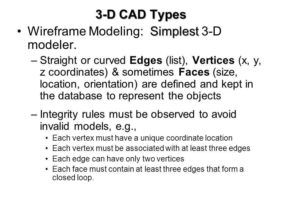 3-D CAD Types SimplestWireframe Modeling: Simplest 3-D modeler. –Straight or curved Edges (list), Vertices (x, y, z coordinates) & sometimes Faces (si