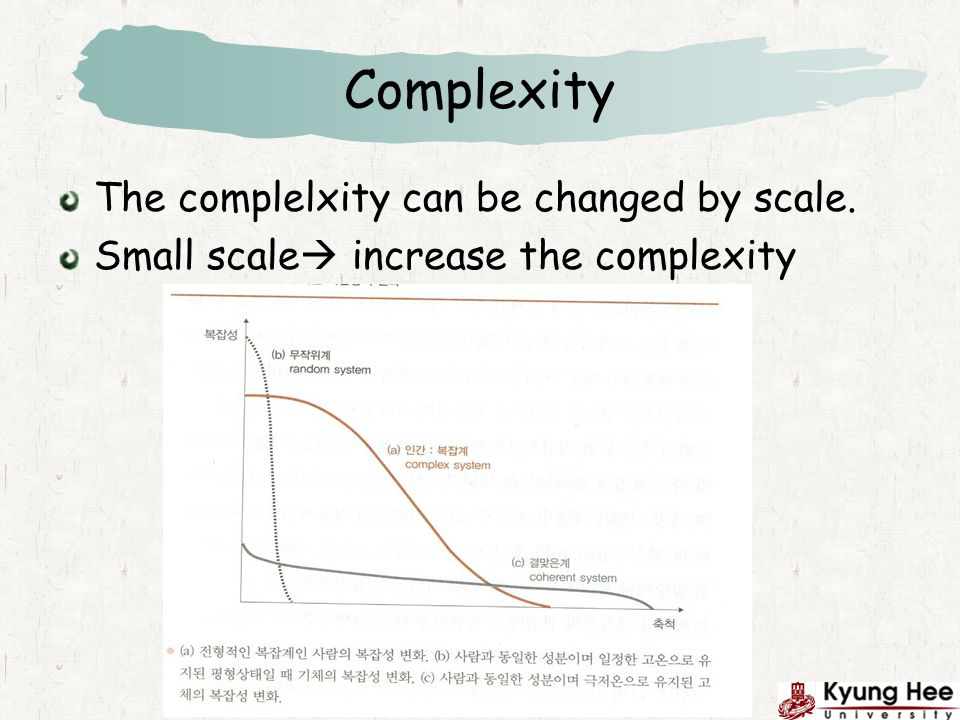 Complexity The complelxity can be changed by scale. Small scale increase the complexity