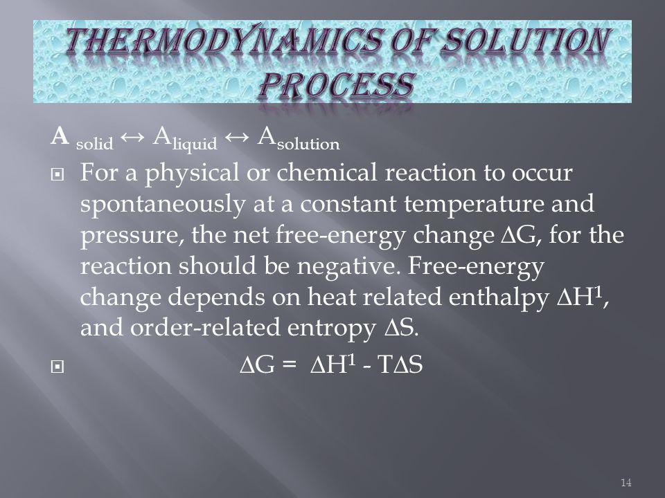 A solid A liquid A solution For a physical or chemical reaction to occur spontaneously at a constant temperature and pressure, the net free-energy change G, for the reaction should be negative.