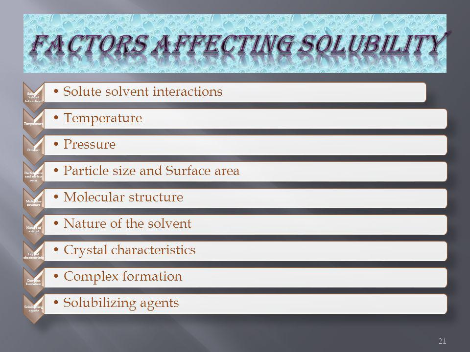 Solute – Solvent Interactions Solute solvent interactions Temperature Pressure Particle size and surface area Particle size and Surface area Molecular structure Nature of solvent Nature of the solvent Crystal characteristics Complex formation Solubilizing agents 21