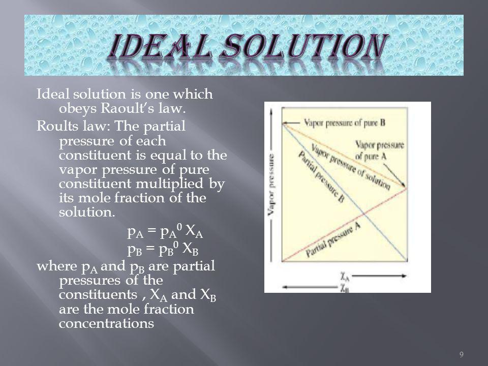 Ideal solution is one which obeys Raoults law.