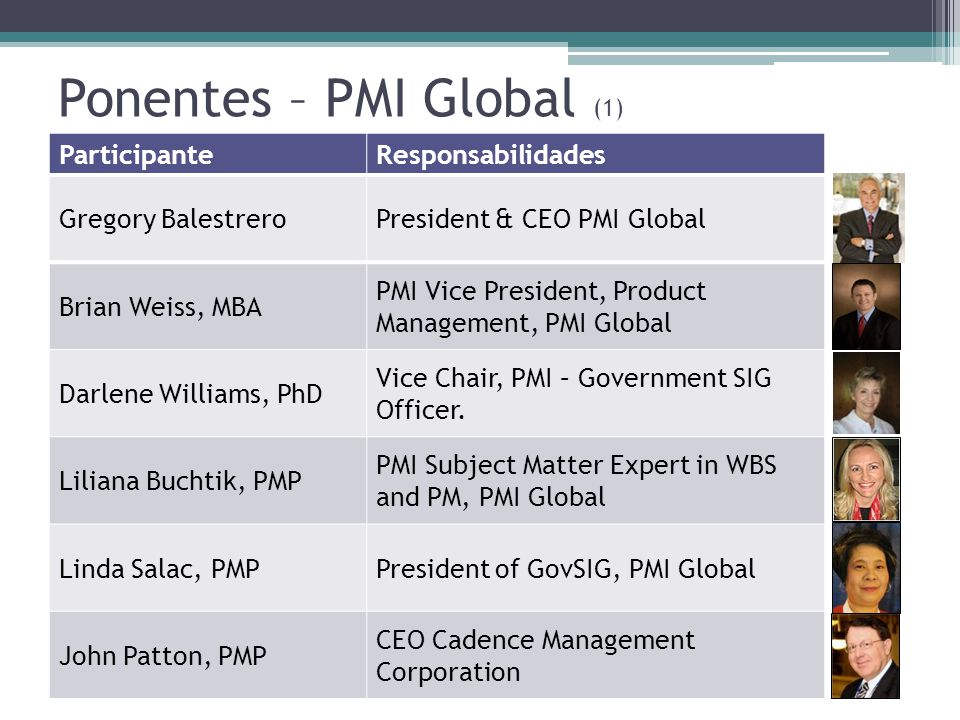Ponentes – PMI Global (1) ParticipanteResponsabilidades Gregory BalestreroPresident & CEO PMI Global Brian Weiss, MBA PMI Vice President, Product Management, PMI Global Darlene Williams, PhD Vice Chair, PMI – Government SIG Officer.