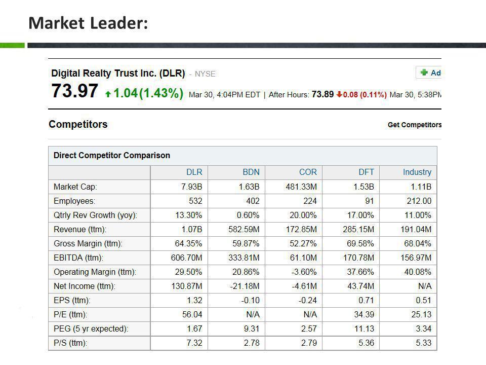 Market Leader: