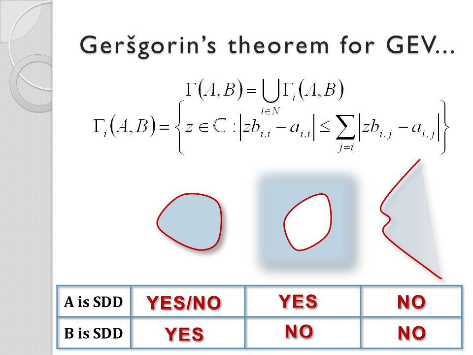 Geršgorins theorem for GEV...