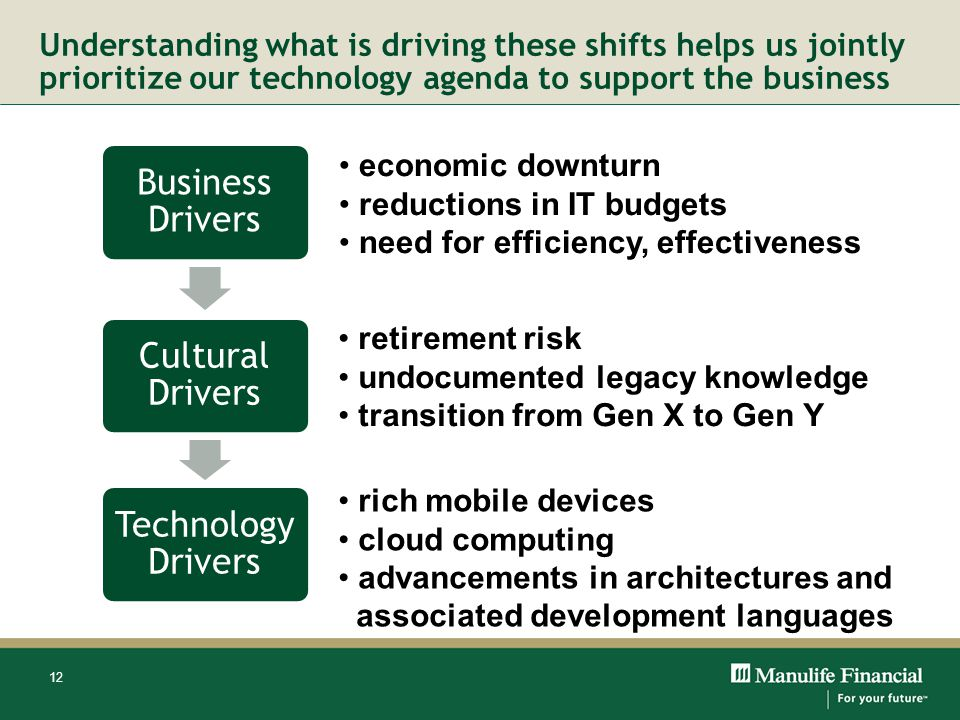 12 Understanding what is driving these shifts helps us jointly prioritize our technology agenda to support the business economic downturn reductions i