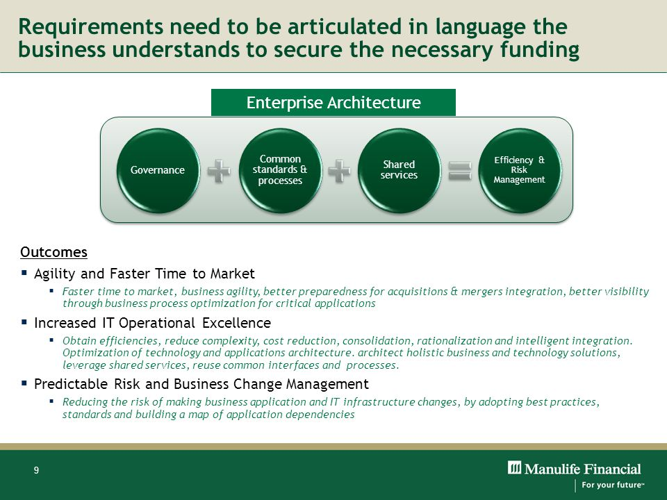 9 Requirements need to be articulated in language the business understands to secure the necessary funding Enterprise Architecture Outcomes Agility an