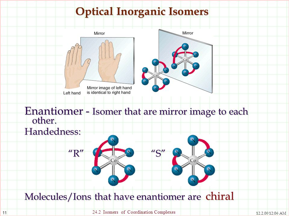 12.2.00 12:06 AM 11 24.2 Isomers of Coordination Complexes Optical Inorganic Isomers Enantiomer - Isomer that are mirror image to each other. Handedne