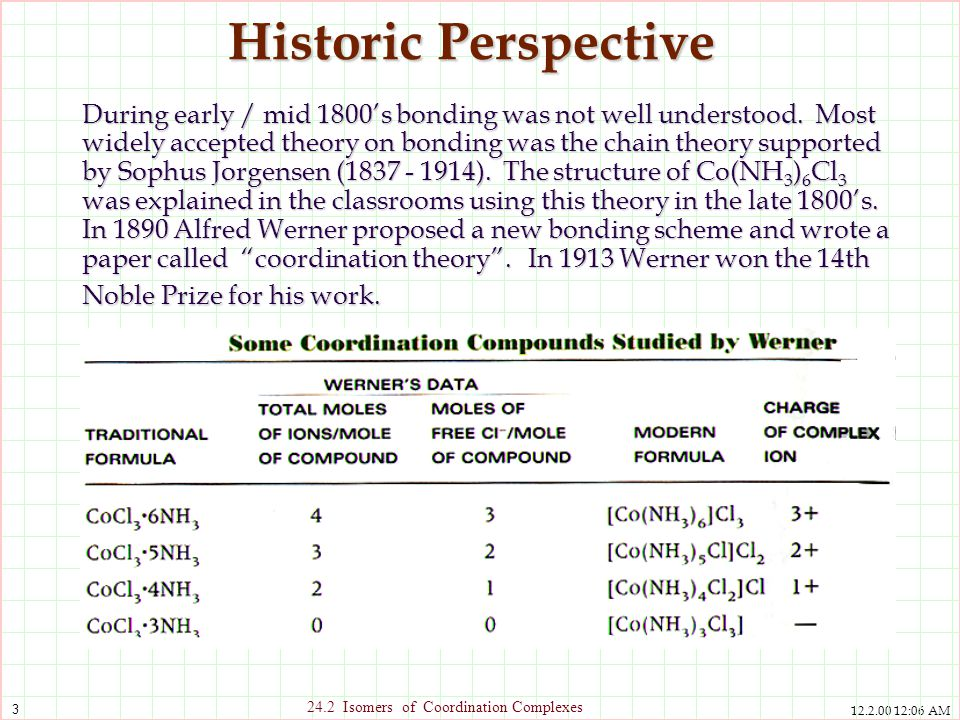 12.2.00 12:06 AM 3 24.2 Isomers of Coordination Complexes Historic Perspective During early / mid 1800s bonding was not well understood. Most widely a
