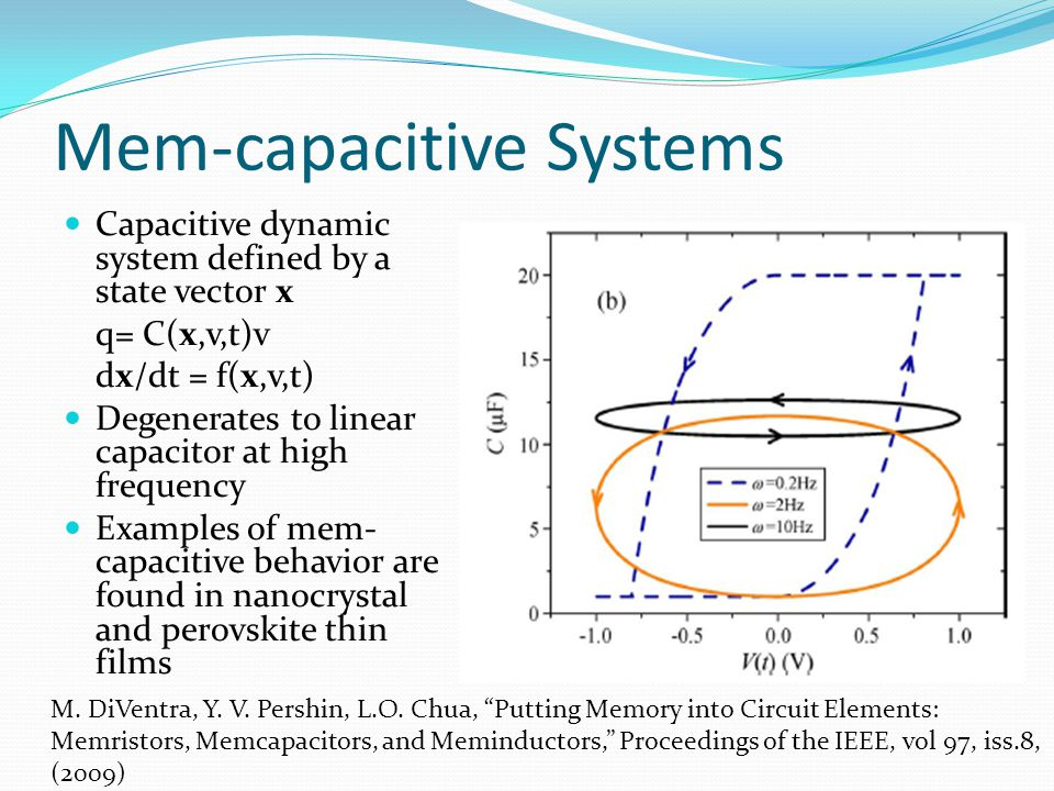 Mem-capacitive Systems Capacitive dynamic system defined by a state vector x q= C(x,v,t)v dx/dt = f(x,v,t) Degenerates to linear capacitor at high frequency Examples of mem- capacitive behavior are found in nanocrystal and perovskite thin films M.