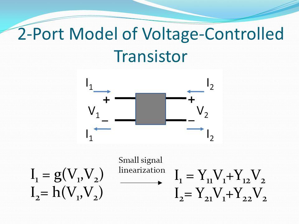 2-Port Model of Voltage-Controlled Mem-Transistor I 1 = g(V 1,V 2,x) I 2 = h(V 1,V 2,x) dx/dt =f(V 1,V 2,x)