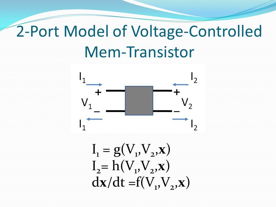 Example #3: Nano-ionic FET sub-threshold region saturation region triode region Ionic drift equation: Long channel MOSFET equations: