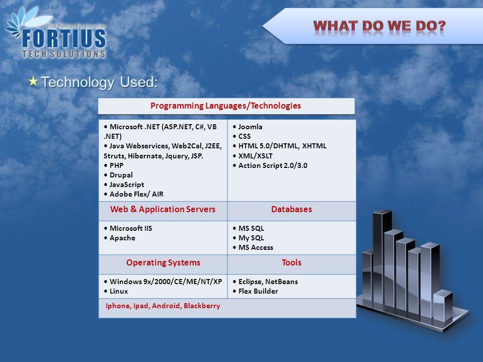 Technology Used: Programming Languages/Technologies Microsoft.NET (ASP.NET, C#, VB.NET) Java Webservices, Web2Cal, J2EE, Struts, Hibernate, Jquery, JSP.