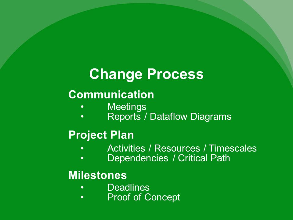 Change Process Meetings Reports / Dataflow Diagrams Milestones Deadlines Proof of Concept Communication Activities / Resources / Timescales Dependencies / Critical Path Project Plan