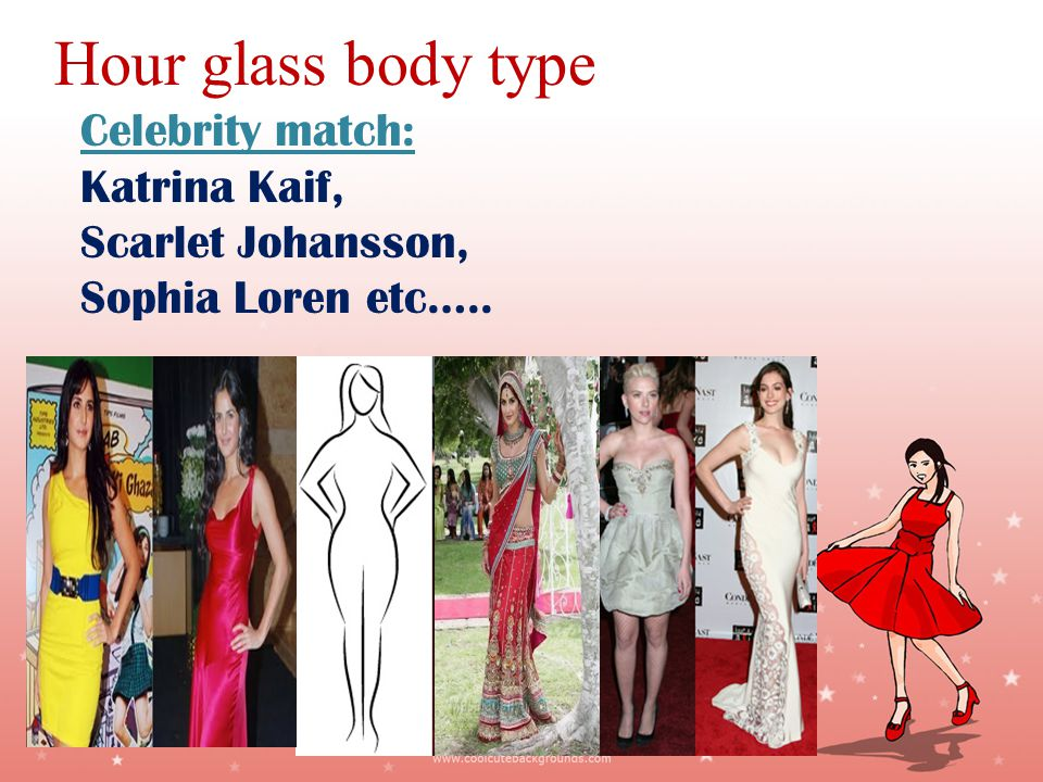 Hour glass body type Celebrity match: Katrina Kaif, Scarlet Johansson, Sophia Loren etc…..