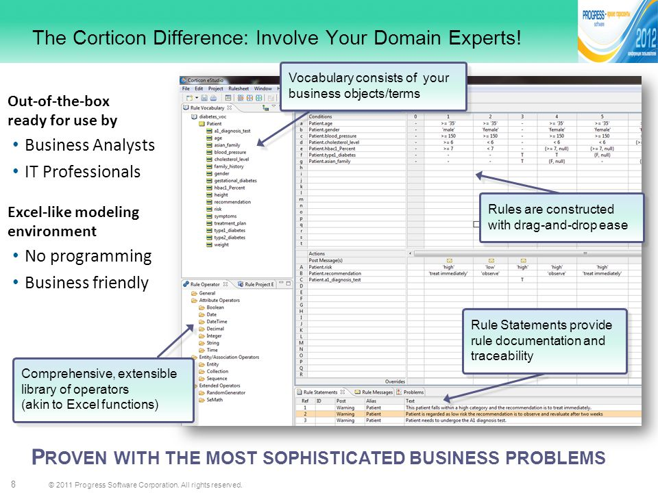 © 2011 Progress Software Corporation. All rights reserved. 8 The Corticon Difference: Involve Your Domain Experts! P ROVEN WITH THE MOST SOPHISTICATED