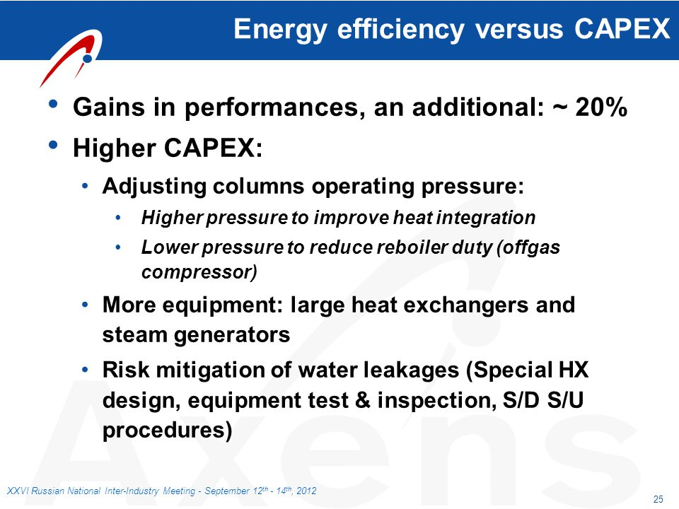 25 XXVI Russian National Inter-Industry Meeting - September 12 th - 14 th, 2012 Energy efficiency versus CAPEX Gains in performances, an additional: ~