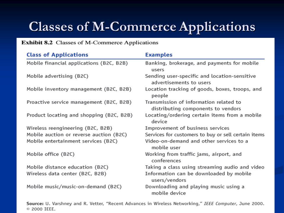 Classes of M-Commerce Applications