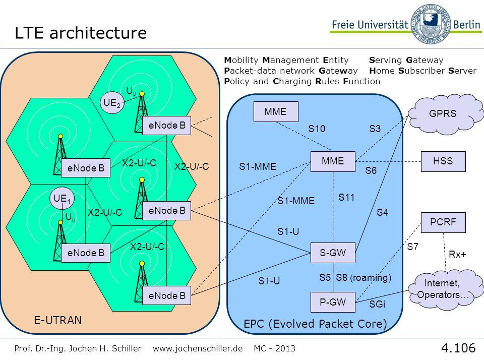 4.106 LTE architecture Prof.Dr.-Ing. Jochen H.