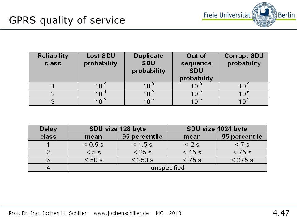 4.47 Prof. Dr.-Ing. Jochen H. Schiller www.jochenschiller.de MC - 2013 GPRS quality of service