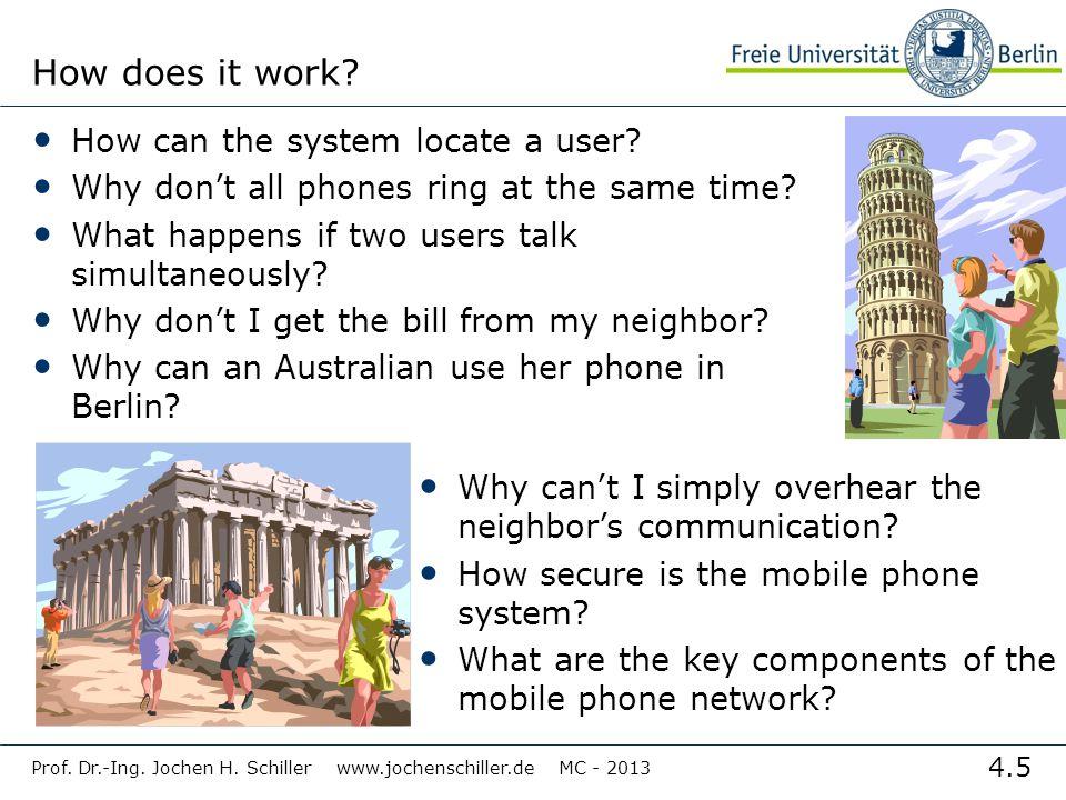4.5 Prof.Dr.-Ing. Jochen H. Schiller www.jochenschiller.de MC - 2013 How does it work.
