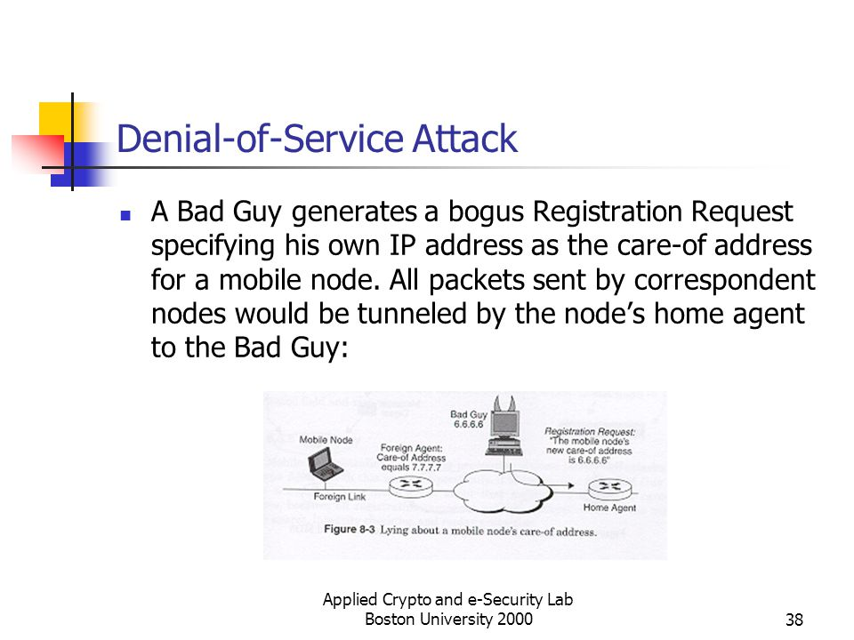 Applied Crypto and e-Security Lab Boston University 200038 Denial-of-Service Attack A Bad Guy generates a bogus Registration Request specifying his ow