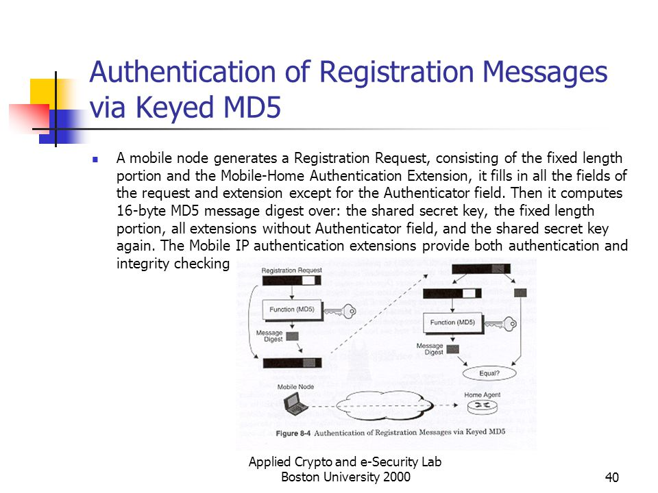 Applied Crypto and e-Security Lab Boston University 200040 Authentication of Registration Messages via Keyed MD5 A mobile node generates a Registratio