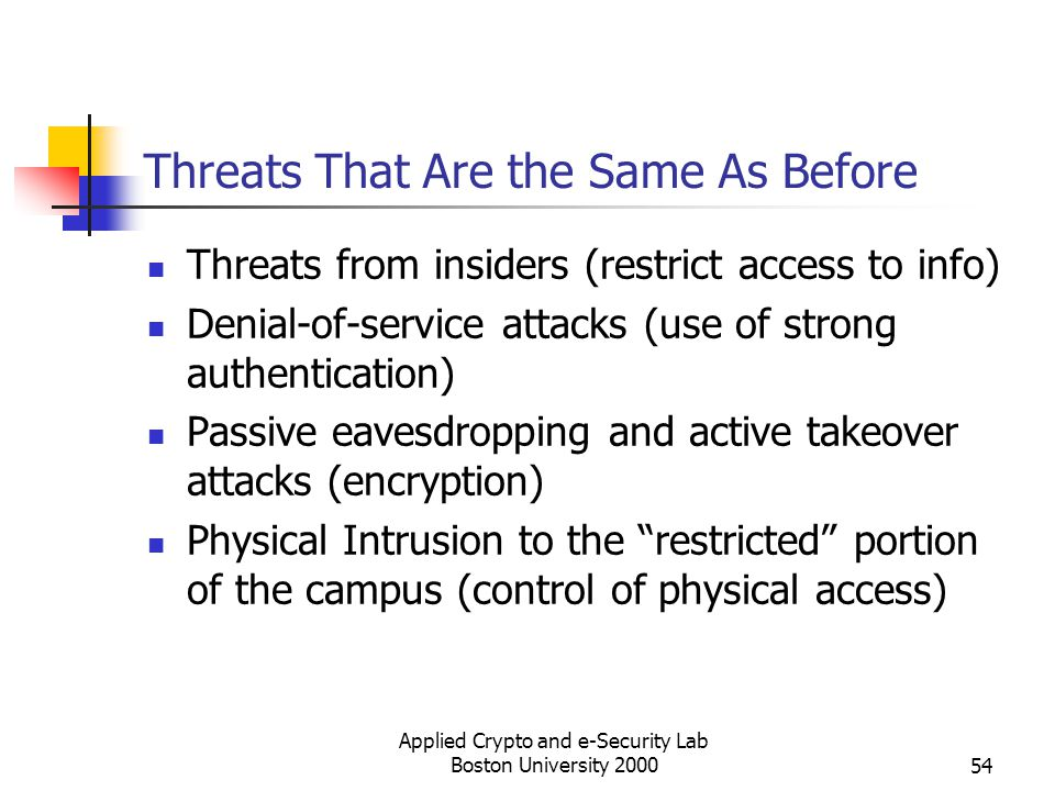 Applied Crypto and e-Security Lab Boston University 200054 Threats That Are the Same As Before Threats from insiders (restrict access to info) Denial-