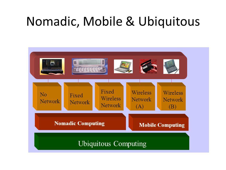 Nomadic, Mobile & Ubiquitous No Network Mobile Computing Nomadic Computing Wireless Network (B) Fixed Network Wireless Network (A) Fixed Wireless Netw