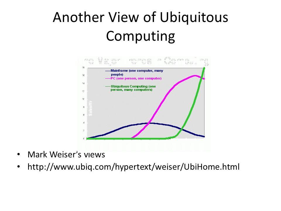 Another View of Ubiquitous Computing Mark Weisers views http://www.ubiq.com/hypertext/weiser/UbiHome.html