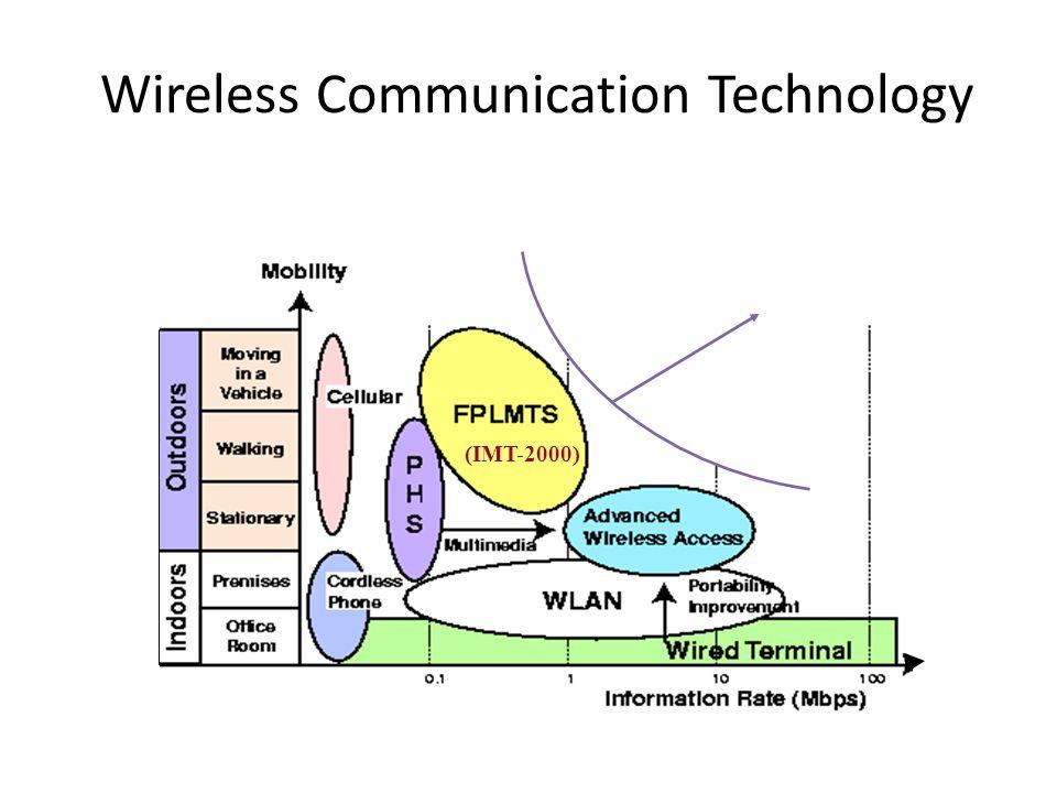 Wireless Communication Technology (IMT-2000)