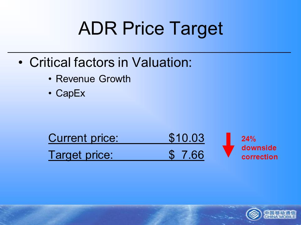 ADR Price Target Critical factors in Valuation: Revenue Growth CapEx Current price:$10.03 Target price: $ 7.66 24% downside correction