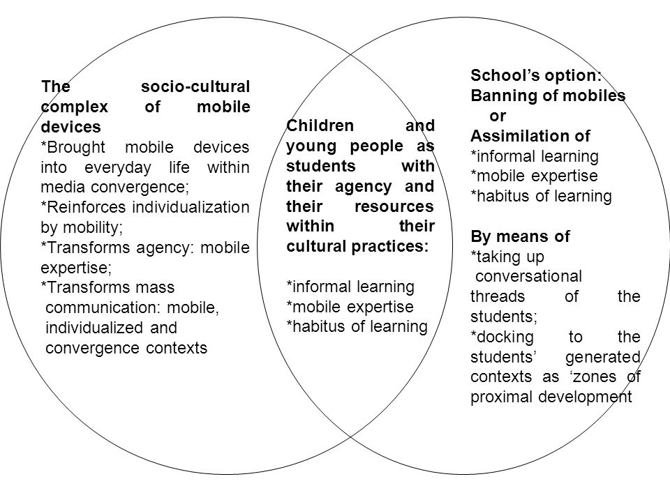The socio-cultural complex of mobile devices *Brought mobile devices into everyday life within media convergence; *Reinforces individualization by mobility; *Transforms agency: mobile expertise; *Transforms mass communication: mobile, individualized and convergence contexts Children and young people as students with their agency and their resources within their cultural practices: *informal learning *mobile expertise *habitus of learning Schools option: Banning of mobiles or Assimilation of *informal learning *mobile expertise *habitus of learning By means of *taking up conversational threads of the students; *docking to the students generated contexts as zones of proximal development