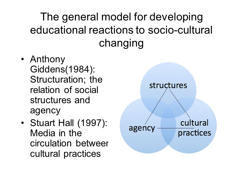 The general model for developing educational reactions to socio-cultural changing Anthony Giddens(1984): Structuration; the relation of social structu