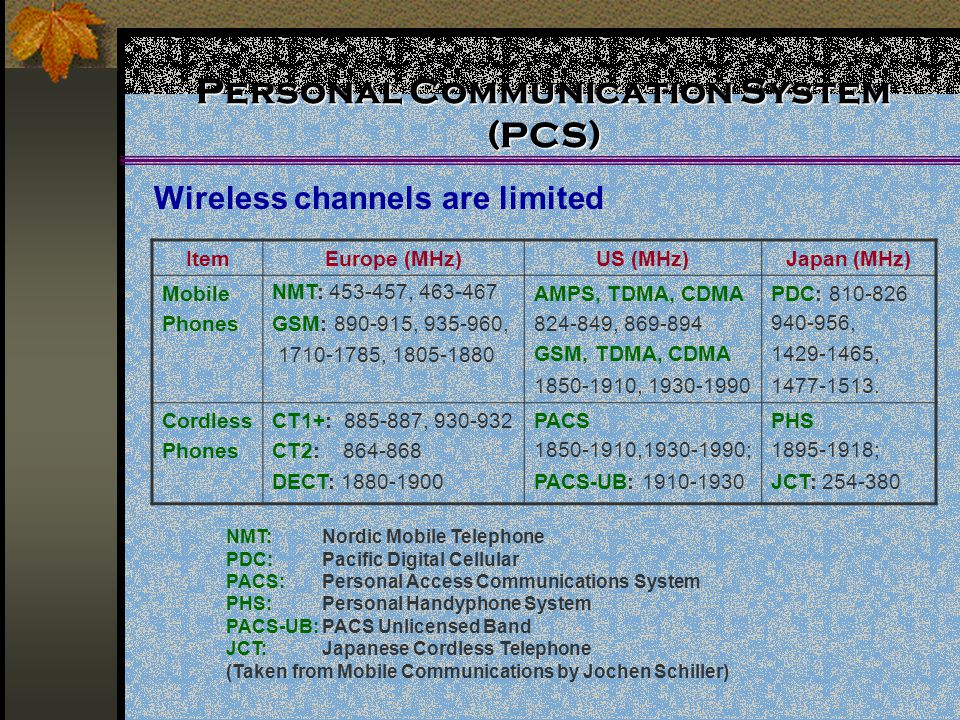 Personal Communication System (PCS) Wireless channels are limited ItemEurope (MHz)US (MHz)Japan (MHz) Mobile Phones NMT: 453-457, 463-467 GSM: 890-915