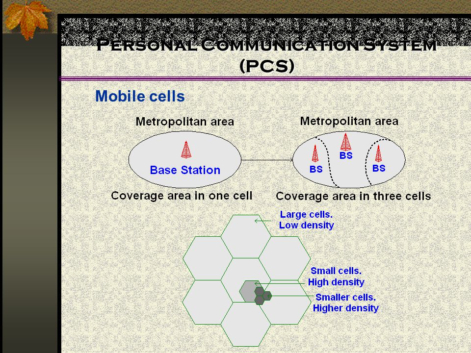 Personal Communication System (PCS) Mobile cells