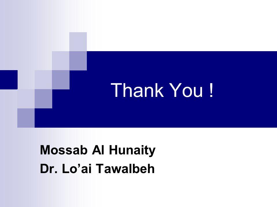 Thank You ! Mossab Al Hunaity Dr. Loai Tawalbeh