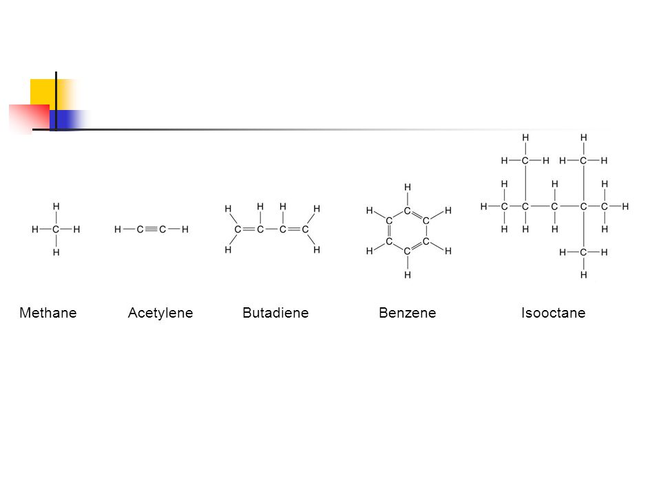 MethaneAcetyleneButadieneBenzeneIsooctane Section 2-3 Figure 2-11 Carbon Compounds Go to Section: