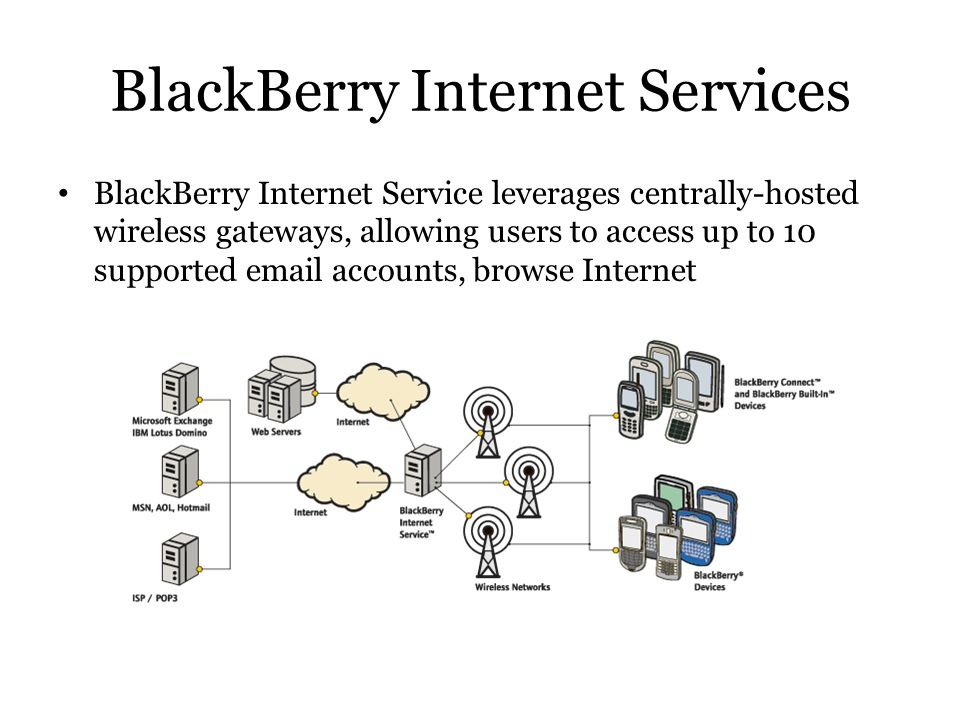 BlackBerry Internet Services BlackBerry Internet Service leverages centrally-hosted wireless gateways, allowing users to access up to 10 supported ema