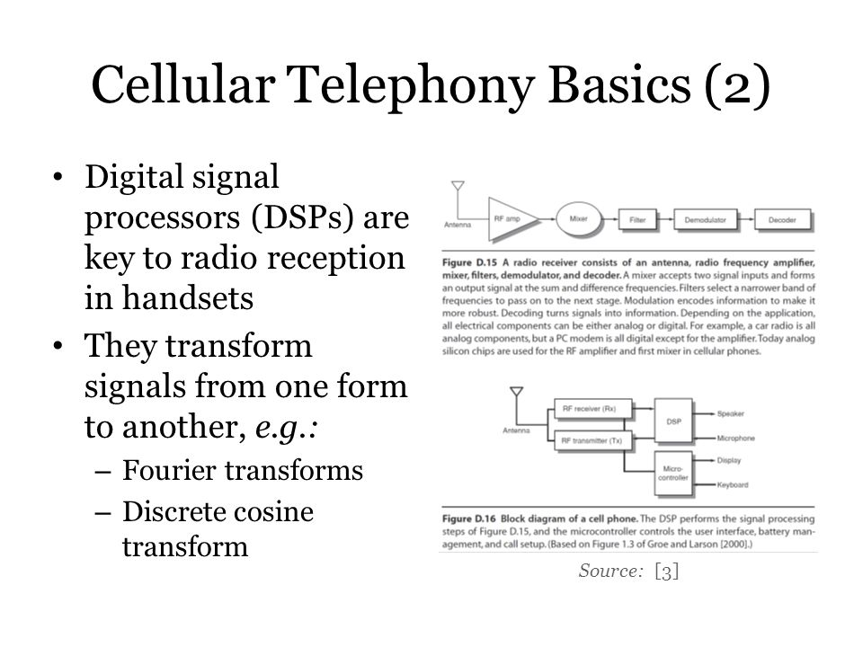 Cellular Telephony Basics (2) Digital signal processors (DSPs) are key to radio reception in handsets They transform signals from one form to another,