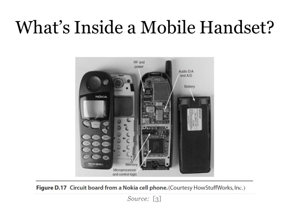 Palm OS Palm OS originally designed by Palm Computing Inc.
