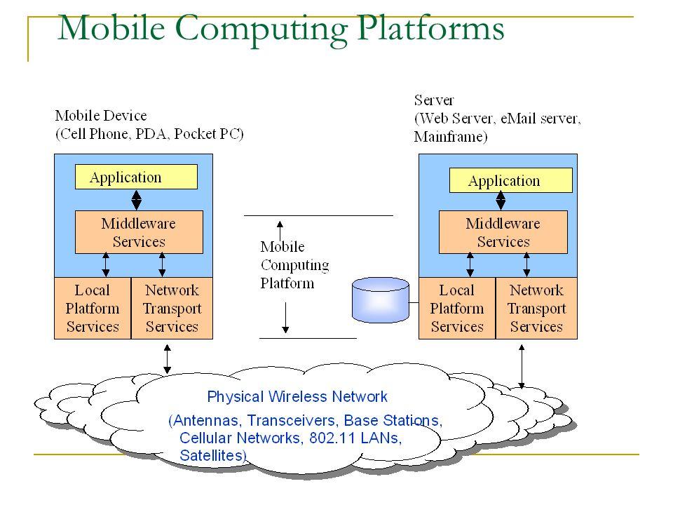 Mobile Computing Platforms