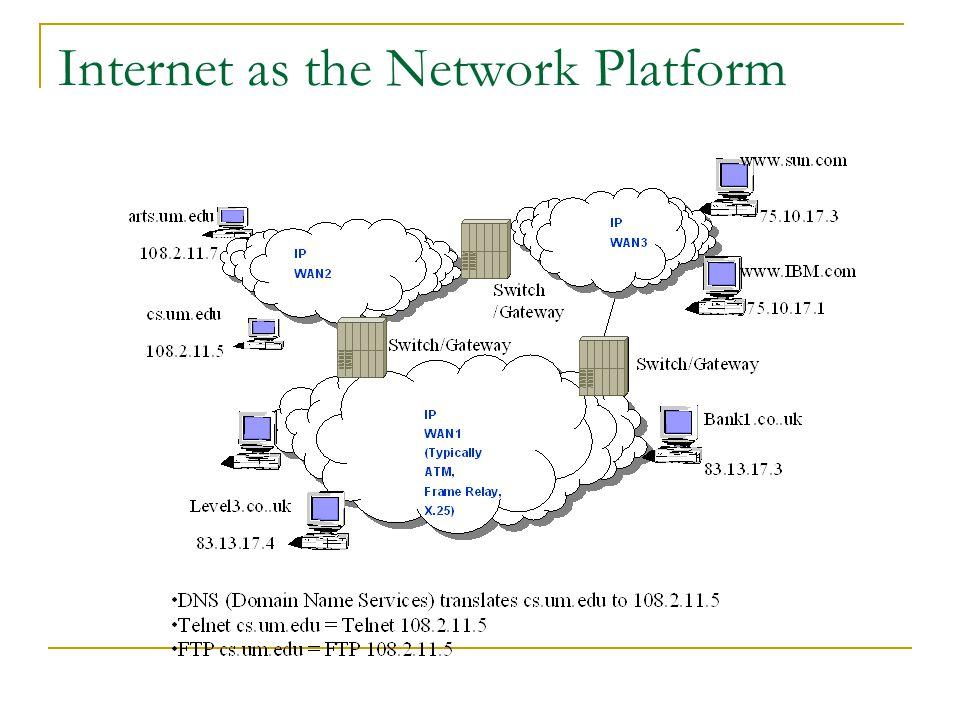 Internet as the Network Platform