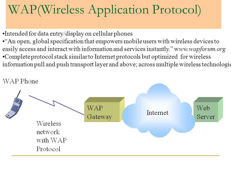 WAP(Wireless Application Protocol) Intended for data entry/display on cellular phones An open, global specification that empowers mobile users with wi