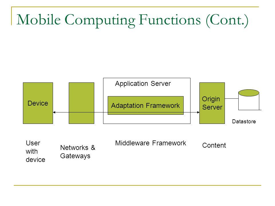 Mobile Computing Functions (Cont.) Device Adaptation Framework Origin Server User with device Networks & Gateways Datastore Middleware Framework Appli