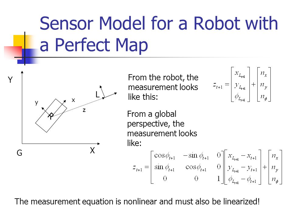 Sensor Model for a Robot with a Perfect Map R X Y x y G L z From the robot, the measurement looks like this: From a global perspective, the measuremen