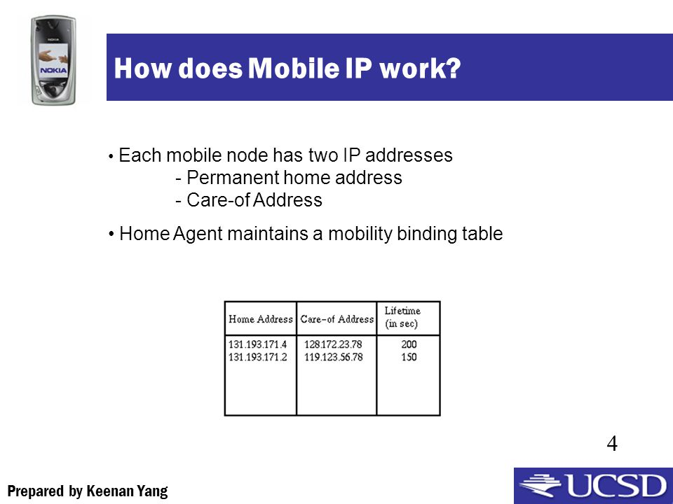 Prepared by Keenan Yang 4 How does Mobile IP work.