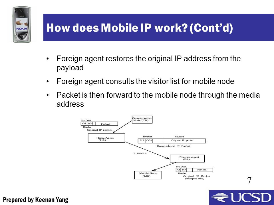 Prepared by Keenan Yang 7 How does Mobile IP work.